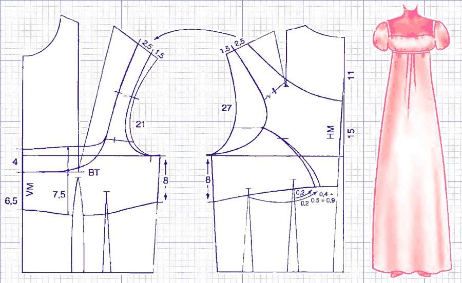 Как научиться шить?