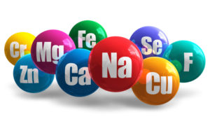 Тест: Назовите химический элемент